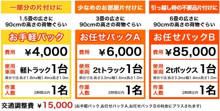 ロングテールジャパンのサービス料金について